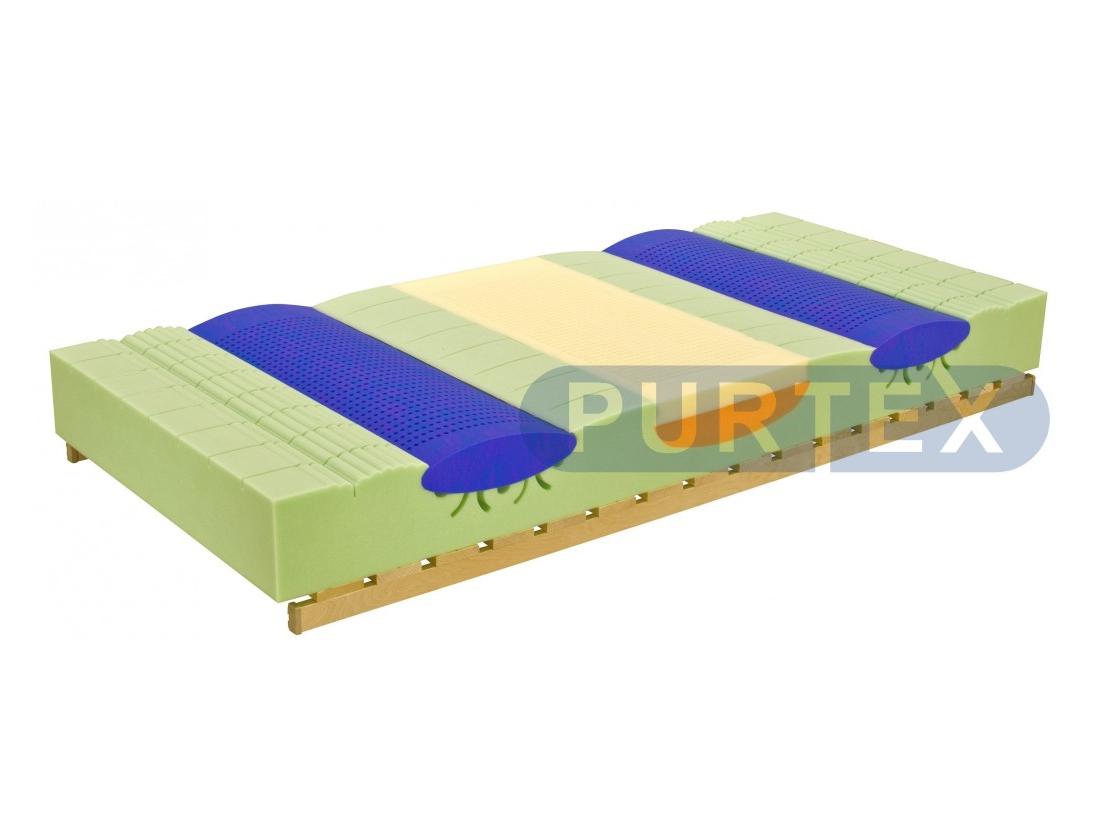 Purtex Matrace Elastic Coolflex